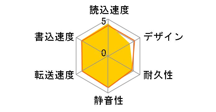 HDCL-UT2.0KB [ブラック]のユーザーレビュー