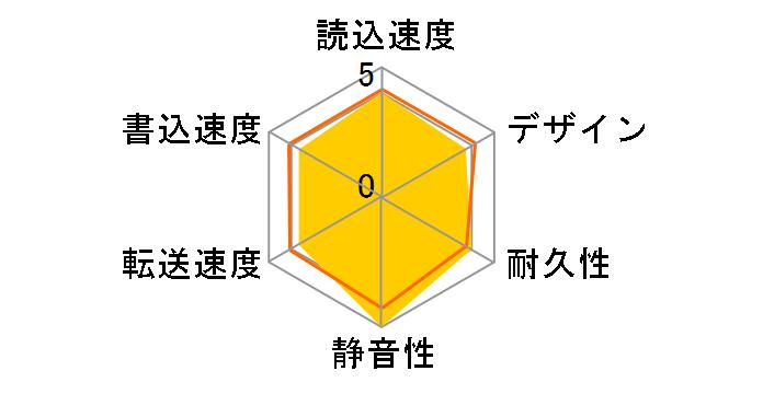 HD-PLF2.0U3-GB [�u���b�N]�̃��[�U�[���r���[