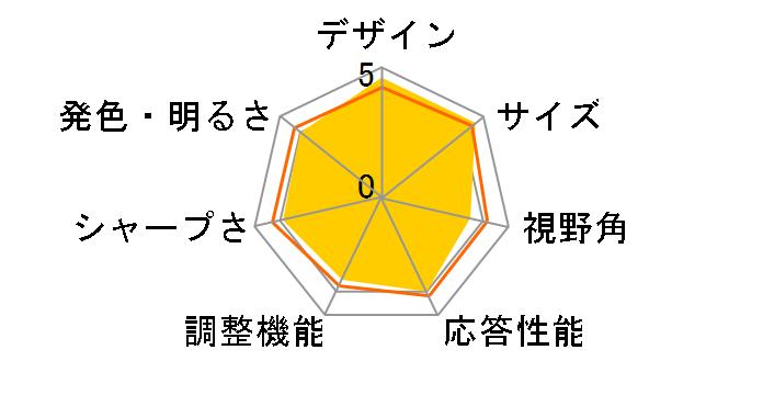 MB168B [15.6�C���` �V���o�[]�̃��[�U�[���r���[