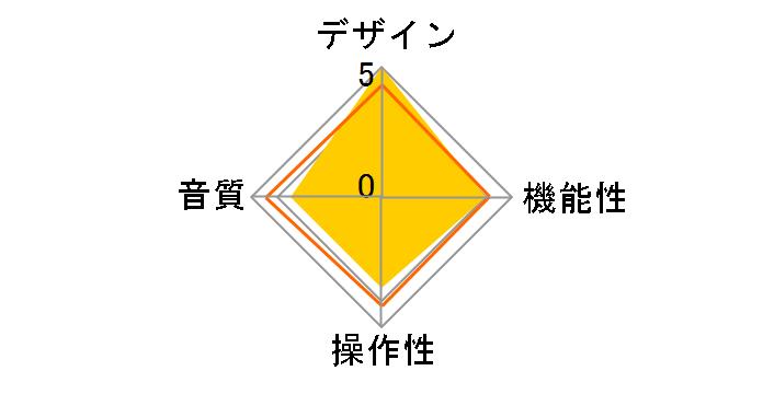 GRACE DESIGN m920