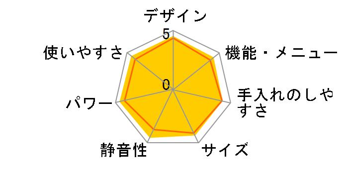 3つ星 ビストロ NE-BS1100-RK [ルージュブラック]のユーザーレビュー