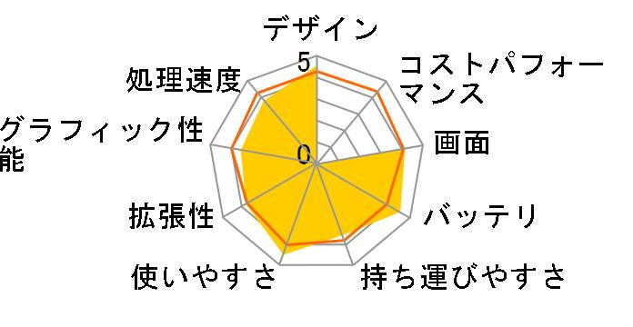 ONKYO R6A-51E29�̃��r���[