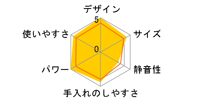 Conomi TK211のユーザーレビュー
