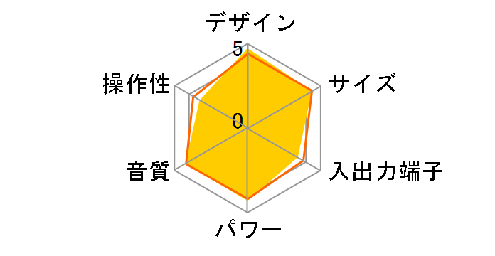 CMT-X5CD (W) [�z���C�g]�̃��[�U�[���r���[