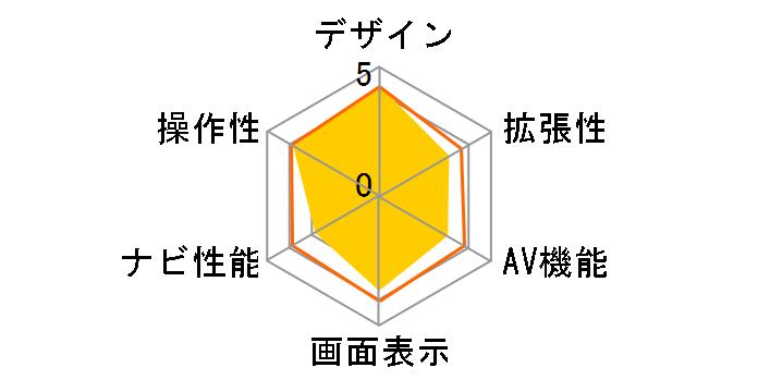 �C�G�� YPF7500-P�̃��[�U�[���r���[