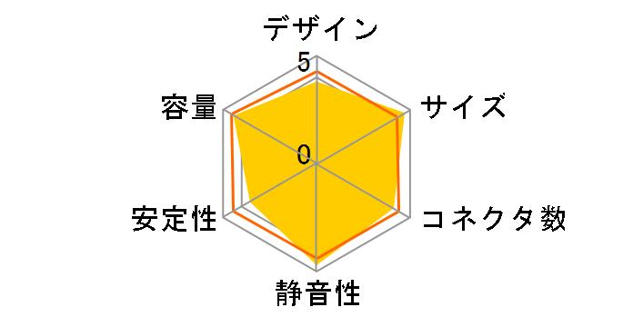 SST-NJ520 [シルバー]のユーザーレビュー