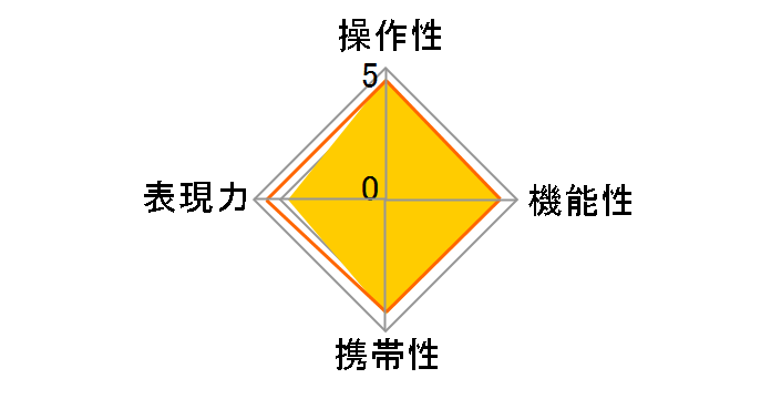 16-300mm F/3.5-6.3 Di II VC PZD MACRO (Model B016) [�j�R���p]�̃��[�U�[���r���[