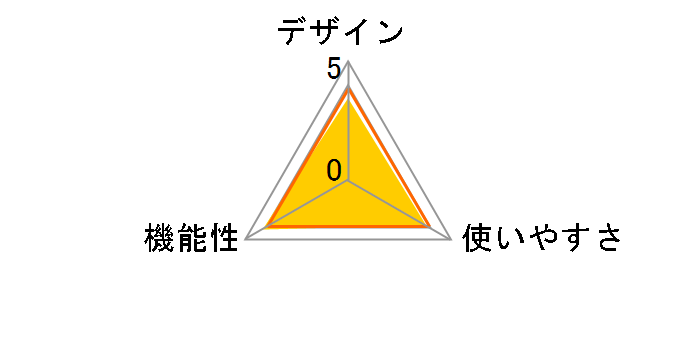 LBT-PAR500AVBK [�u���b�N]�̃��[�U�[���r���[
