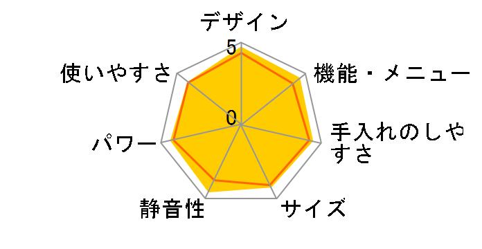 ベーカリーレンジ ヘルシーシェフ MRO-NBK5000(R) [パールレッド]のユーザーレビュー