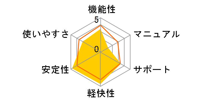 Windows 8.1 Update 日本語版のユーザーレビュー