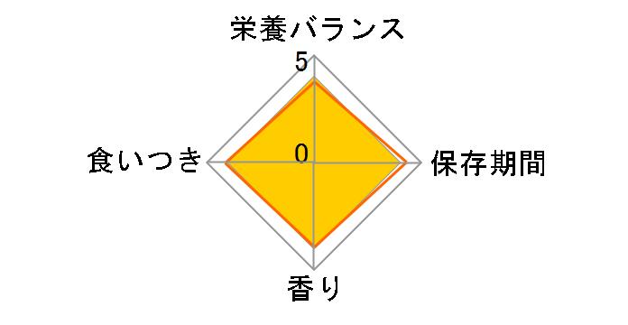 ロイヤルカナン pHコントロール2 フィッシュテイスト 2kgのユーザーレビュー