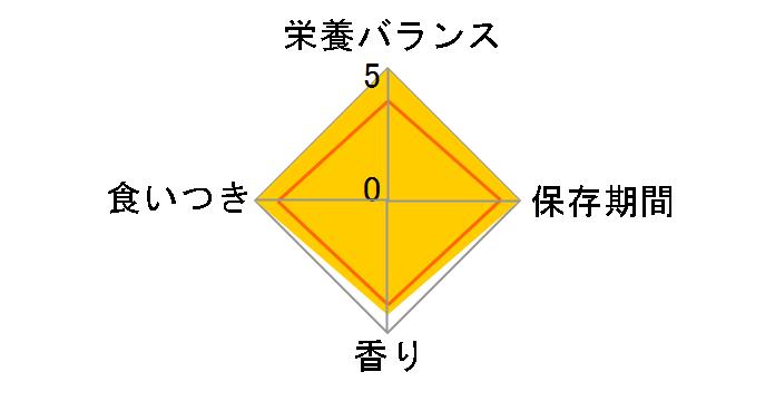 ロイヤルカナン pHコントロール2 フィッシュテイスト 4kgのユーザーレビュー