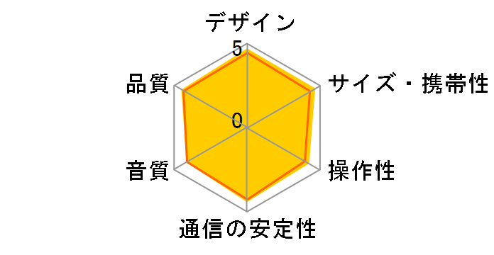 SRS-X1 (W) [�z���C�g]�̃��[�U�[���r���[