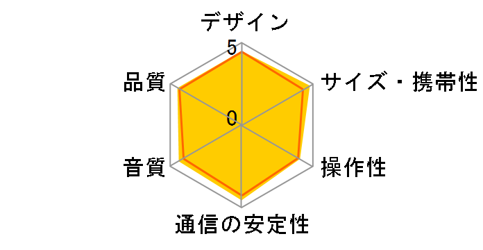 SRS-X2 (B) [�u���b�N]�̃��[�U�[���r���[