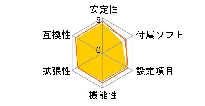 GA-H97-D3H [Rev.1.0]のユーザーレビュー