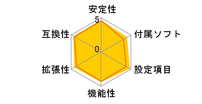 H97-PLUSのユーザーレビュー