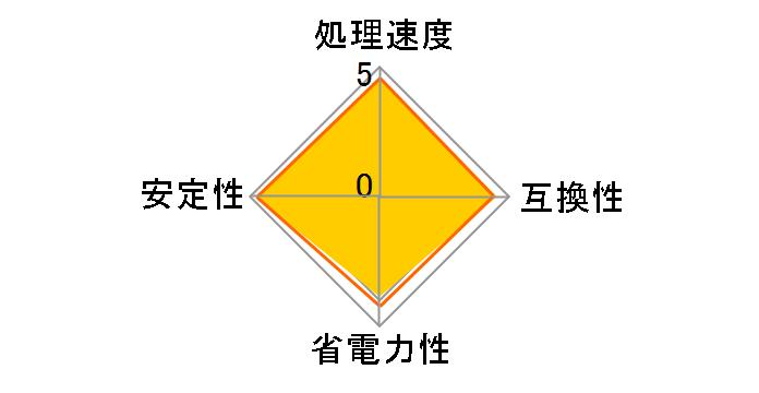 Core i5 4690 BOX�̃��[�U�[���r���[