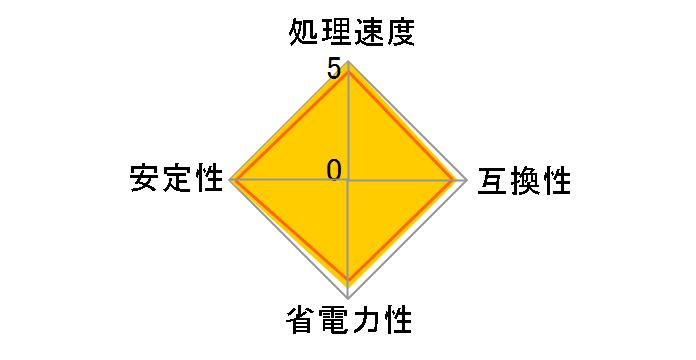 Core i5 4690S BOX�̃��[�U�[���r���[