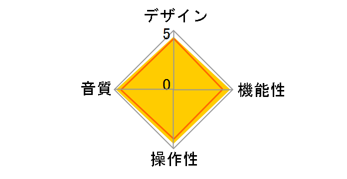 OPPO HA-1(JP)