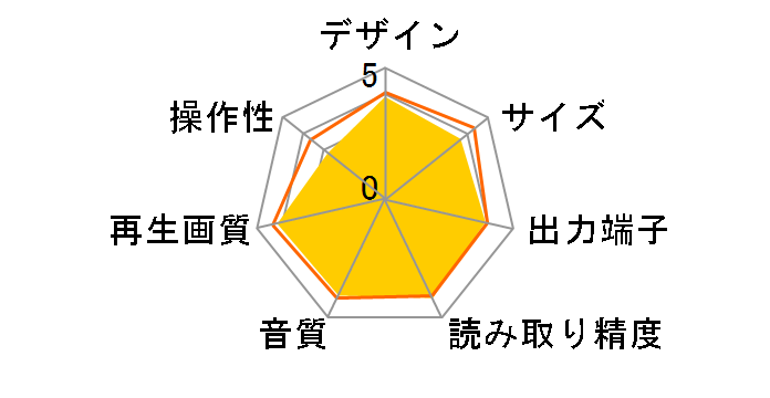 BDP-170-S [シルバー]のユーザーレビュー