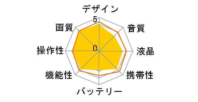 HX-A500-D [オレンジ]のユーザーレビュー