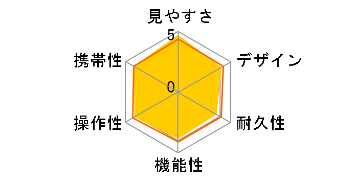 ニコン PROSTAFF 7S 10x30