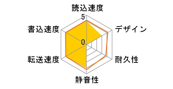HDJA-UT1.0のユーザーレビュー