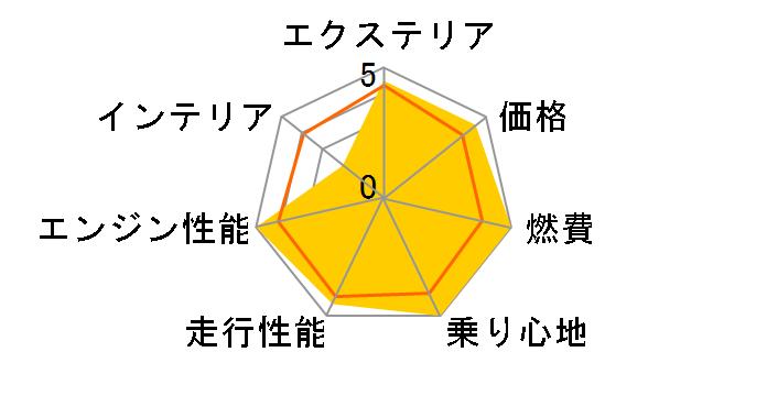 4C 2014年モデルのユーザーレビュー