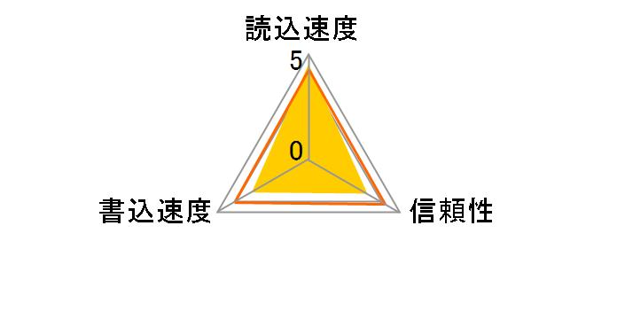 SUPER TALENT ST64MSU1P [64GB]