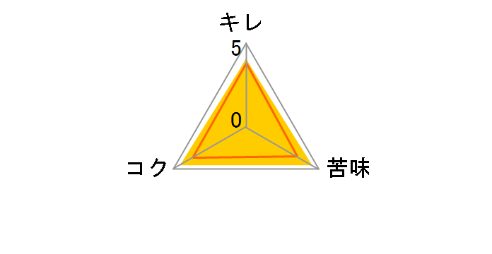 ���K�[ 350ml �~24�ʂ̃��[�U�[���r���[