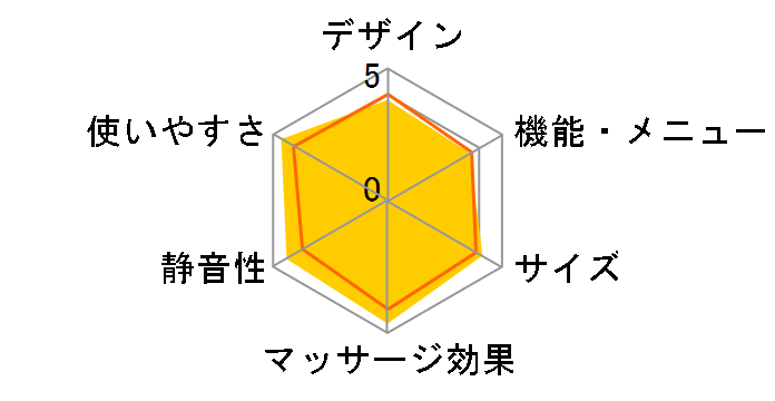 �����h �}�b�T�[�W�X�c�[�� AX-HXL174rd [�A�[�o�����b�h]�̃��[�U�[���r���[