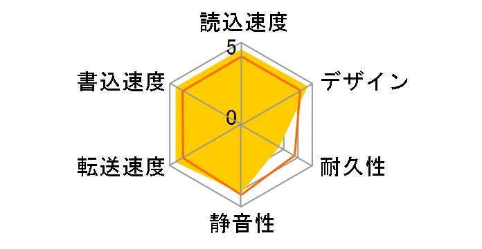 HDPE-UT2.0 [ブラックxブルー]のユーザーレビュー