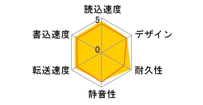 IODATA HDPX-UTA1.0K [ブラック]
