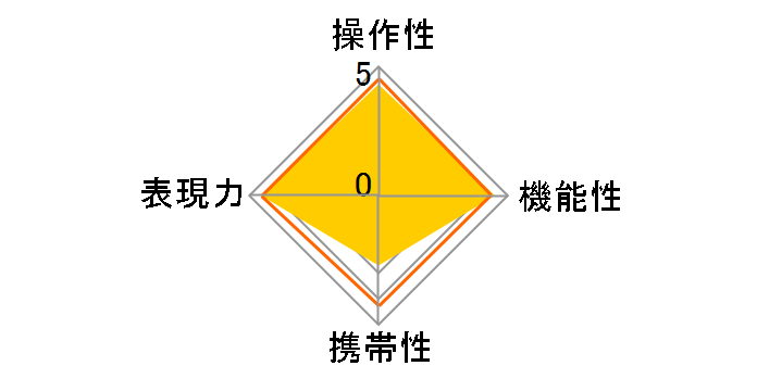 18-200mm F/3.5-6.3 Di III VC (Model B011) �u���b�N [�L���m���p]�̃��[�U�[���r���[