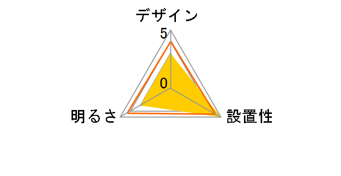 PLC6D-P2 [クリア]のユーザーレビュー