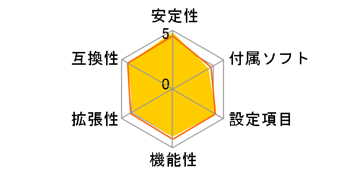B85M-Kのユーザーレビュー
