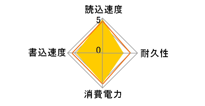 �g�����Z���h TS64GSSD370