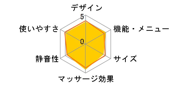 レッグリフレ EW-NA84-RP [ローズピンク]のユーザーレビュー