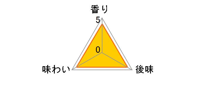 �H���ƈꏏ�ɏ\�Z��W 500ml �~24�{�̃��[�U�[���r���[