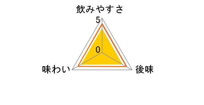 コントレックス 1.5L ×12本のユーザーレビュー