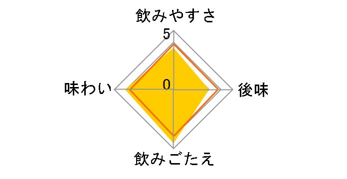 ゲロルシュタイナー 1L ×12本のユーザーレビュー