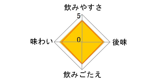 伊賀の天然水 炭酸水 1L ×12本のユーザーレビュー