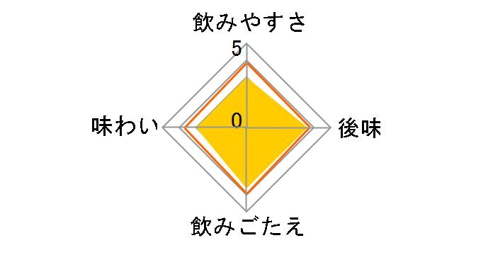 伊賀の天然水 炭酸水 500ml ×24本のユーザーレビュー