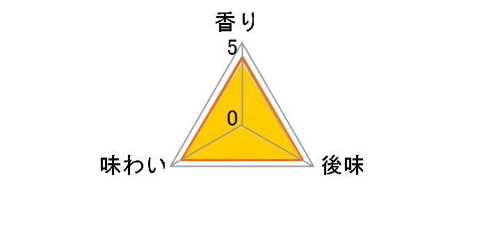 GREEN DAKARA �₳�������� 2L �~6�{�̃��[�U�[���r���[