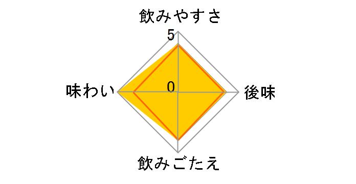 サントリー ザ・プレミアムソーダ YAMAZAKI 240ml ×24本のユーザーレビュー