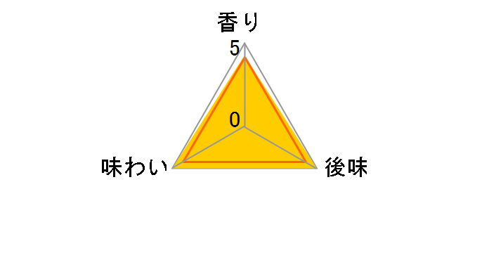 黒烏龍茶 1L ×12本のユーザーレビュー