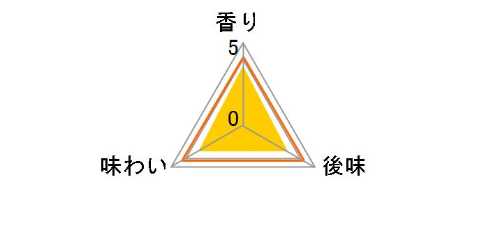 �w���V�A�Β� 350ml �~24�{�̃��[�U�[���r���[