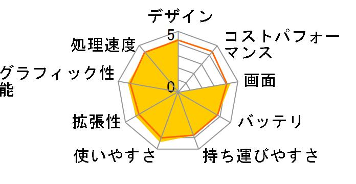 IIYAMA 15P3200-i3-TGB [Windows 8.1����]�̃��r���[