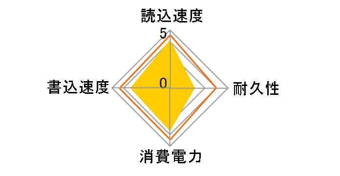 ASP900NS38-256GM-Cのユーザーレビュー