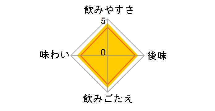 サンガリア 炭酸水 1L ×12本のユーザーレビュー